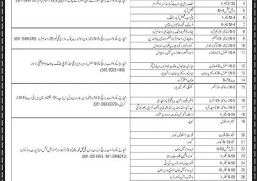 National Highway And Motorway Police Jobs 2018 NHMP Apply Online