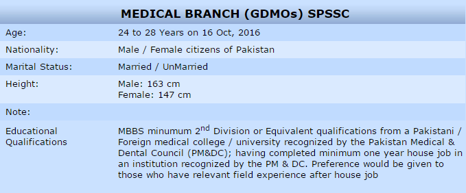Join PAF Commission 2018 In 122 Combat Support Course SPSSC Medical Branch Online Registration