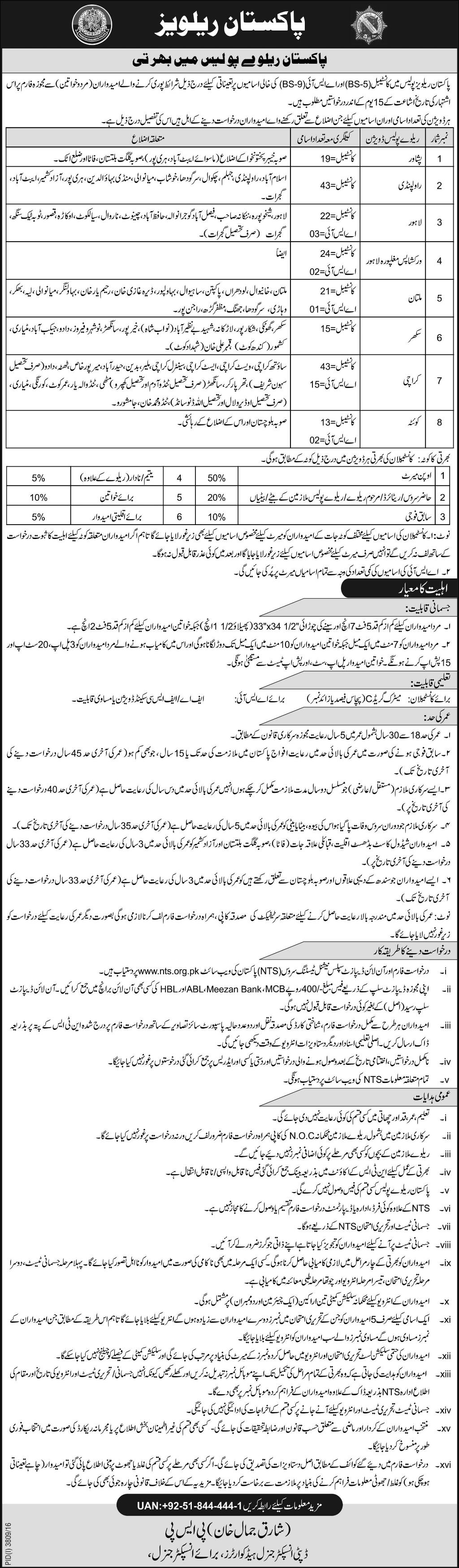 Pakistan Railway Police ASI, Constable Jobs 2017 Application Form