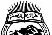 Peshawar Board 9th Class Result 2020