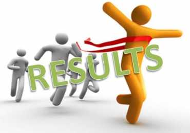 Aga Khan Board Matric 10th Class Result 2018 Check Online By Roll No, Name