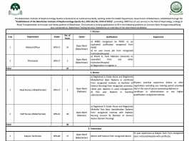 BINUQ Doctors, Nurse, Technicians Jobs 2016 BTS Application Form Test Date