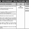 PPSC Medical Officer jobs 2018 Online Form, Eligibility ppsc.gop.pk