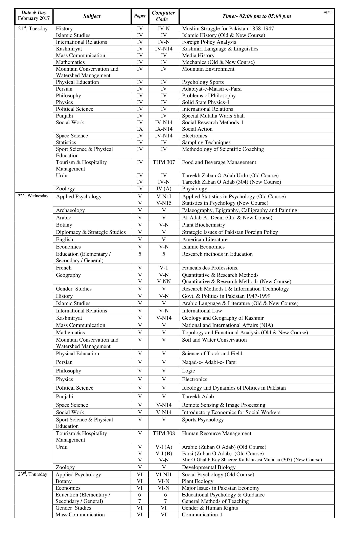 PU MA, MSc Part 1, 2 Supplementary Exams Date Sheet 3