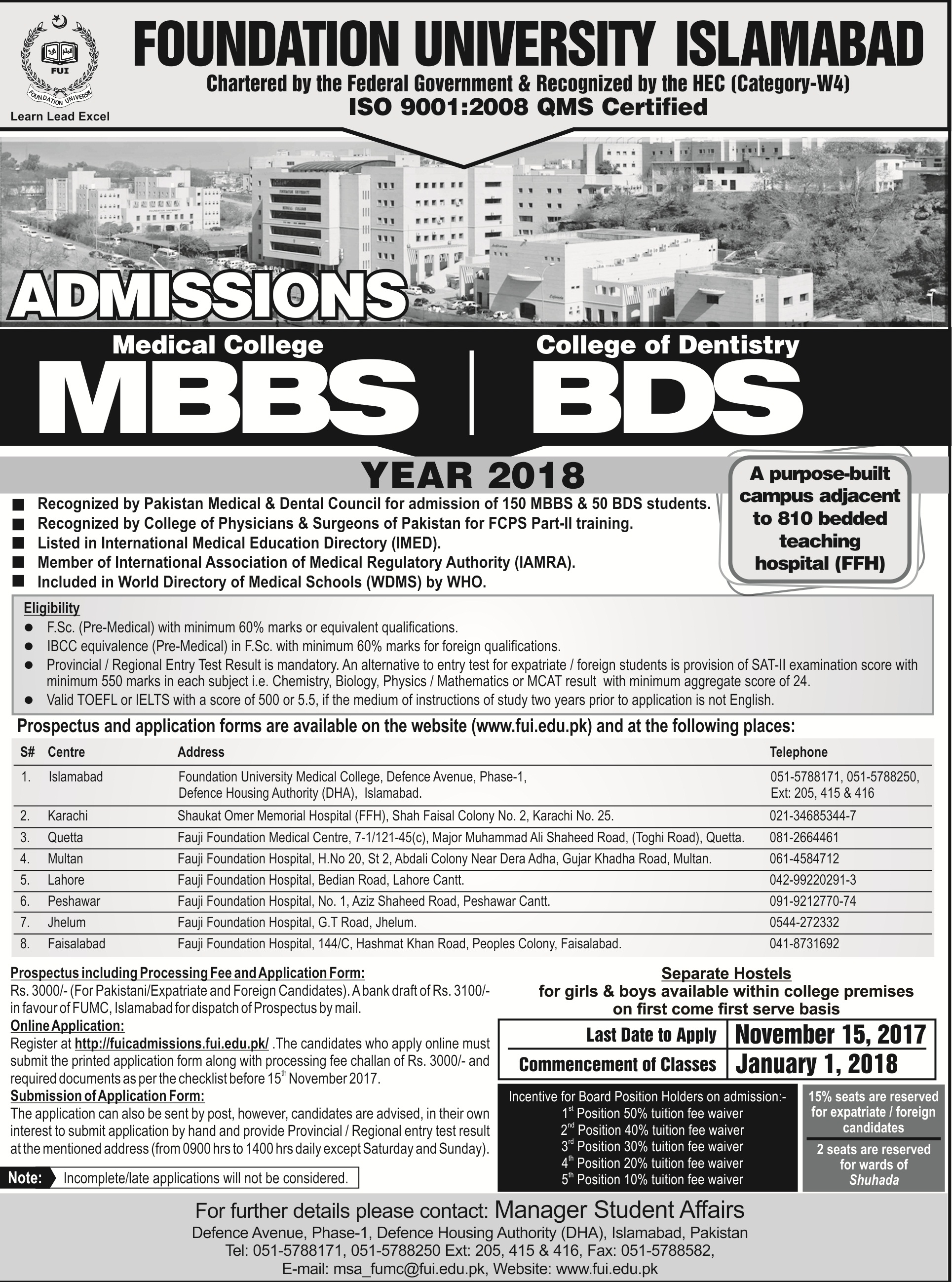 Foundation University Medical College MBBS Admissions 2017-2018