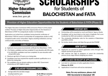 HEC Indigenous Scholarship 2018 Masters/MPhil Application Form Last Date