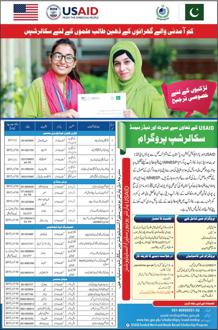 PAK USAID Merit And Needs Based Scholarship Program 2019