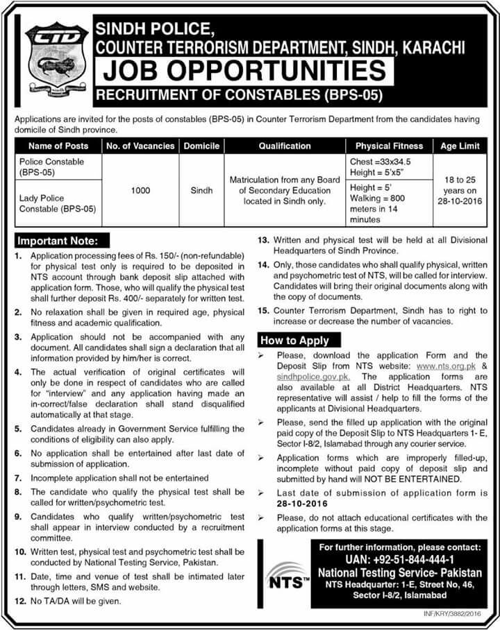 Sindh Police CTD Constable, Lady Constable Jobs 2016 NTS Form