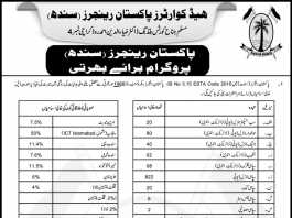 Sindh Rangers Jobs 2018 Karachi Registration Date, Test Result
