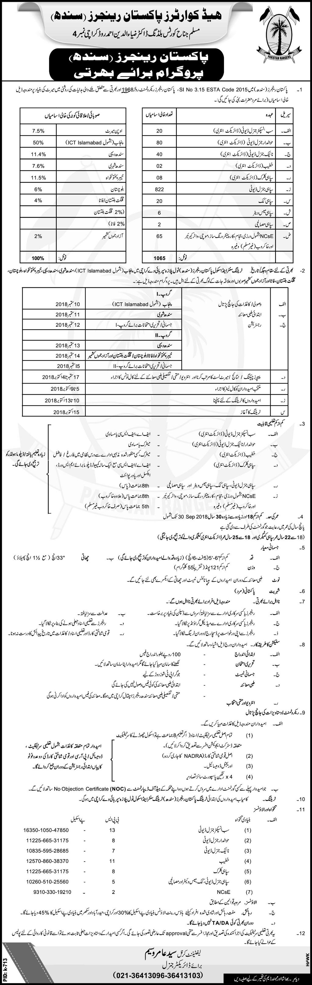 Sindh Rangers Jobs 2018 Karachi Registration Date, Test Result