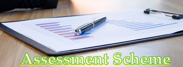 Assessment Scheme For 9th Class 2019 Lahore Board of All Subjects
