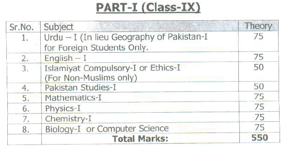 Assessment Scheme For 9th Class 2018 Lahore Board