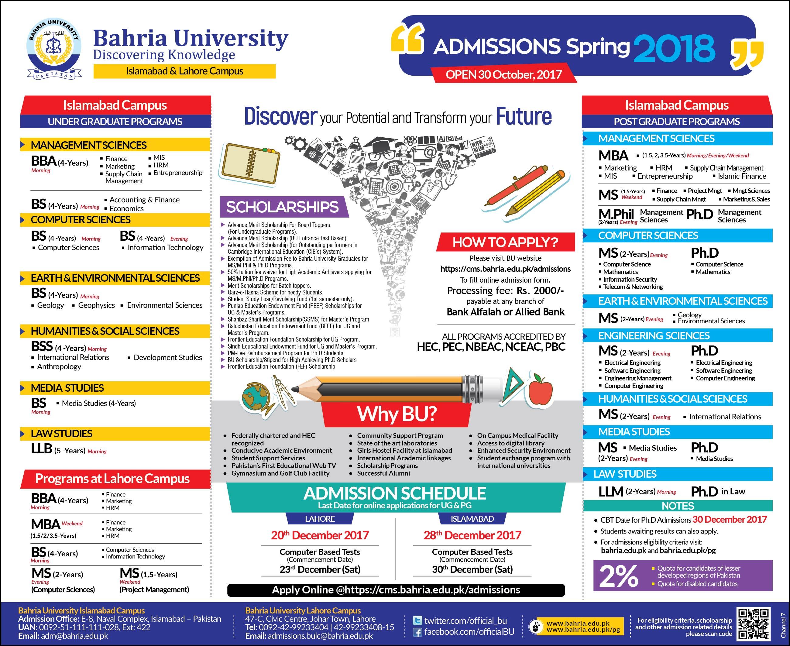 Bahria University Karachi Admissions Spring 2018 Form