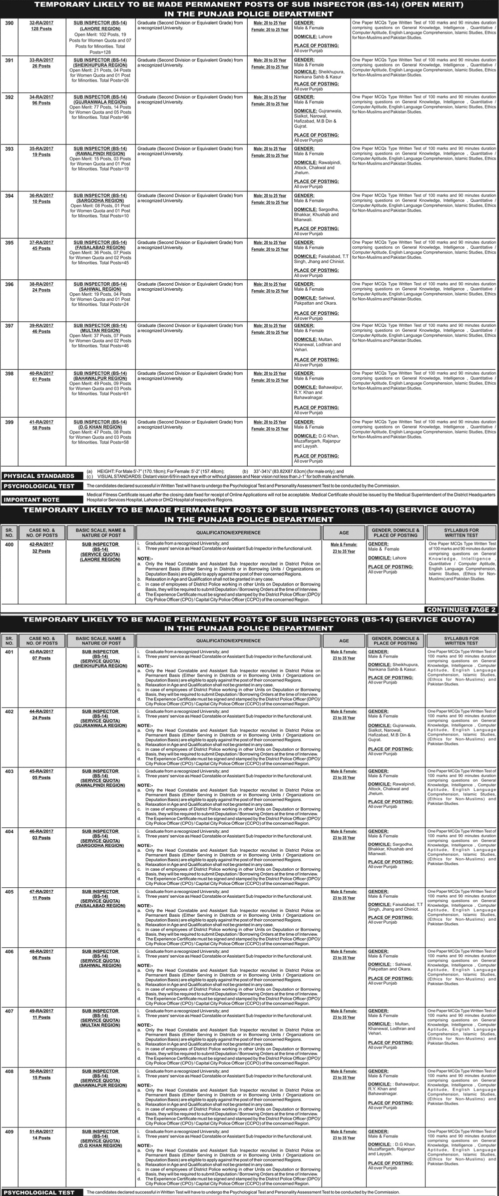 Sub Inspector Punjab Police Jobs 2017 PPSC Apply Online, Advertisement
