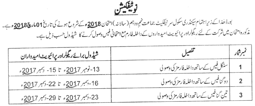 9th, 10th Class Online Admission Form 2018