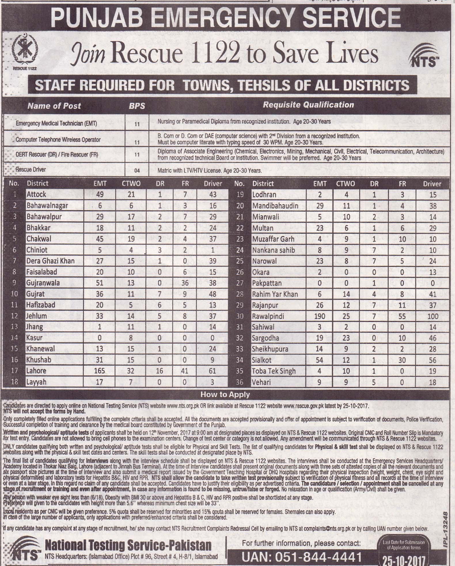 Application Form Rescue 1122 Jobs 2017 Download