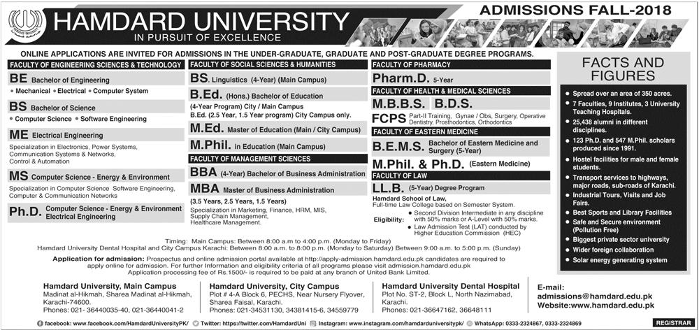 Hamdard University Islamabad Admissions 2018