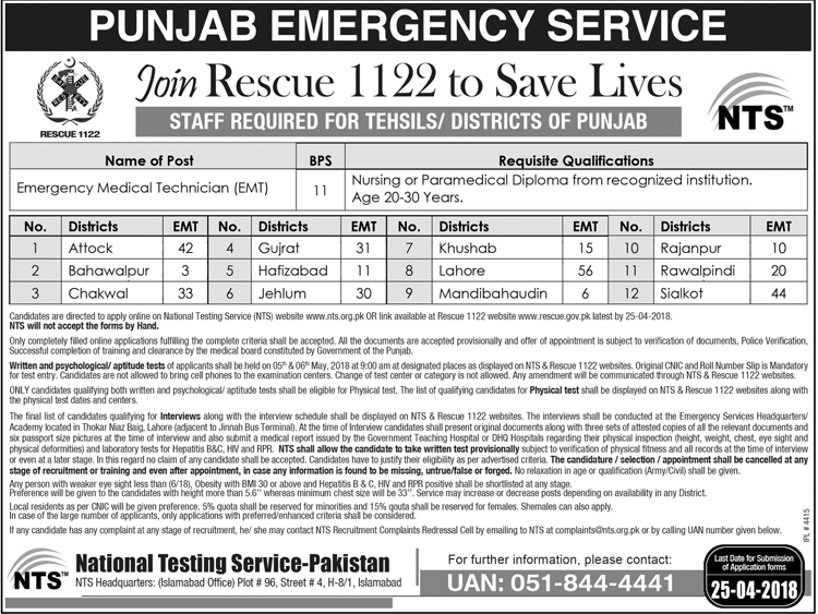 Rescue 1122 EMT Jobs 2018 NTS Application Form Online Apply Last Date