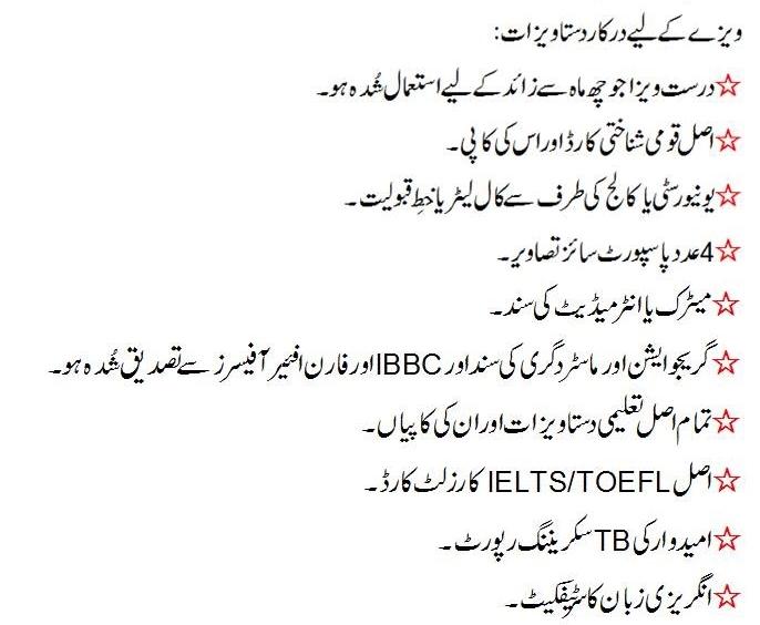 UK Student Visa Documents Required in Urdu