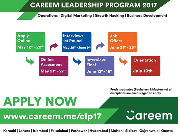 Careem Leadership Program 2017 Registration Dates