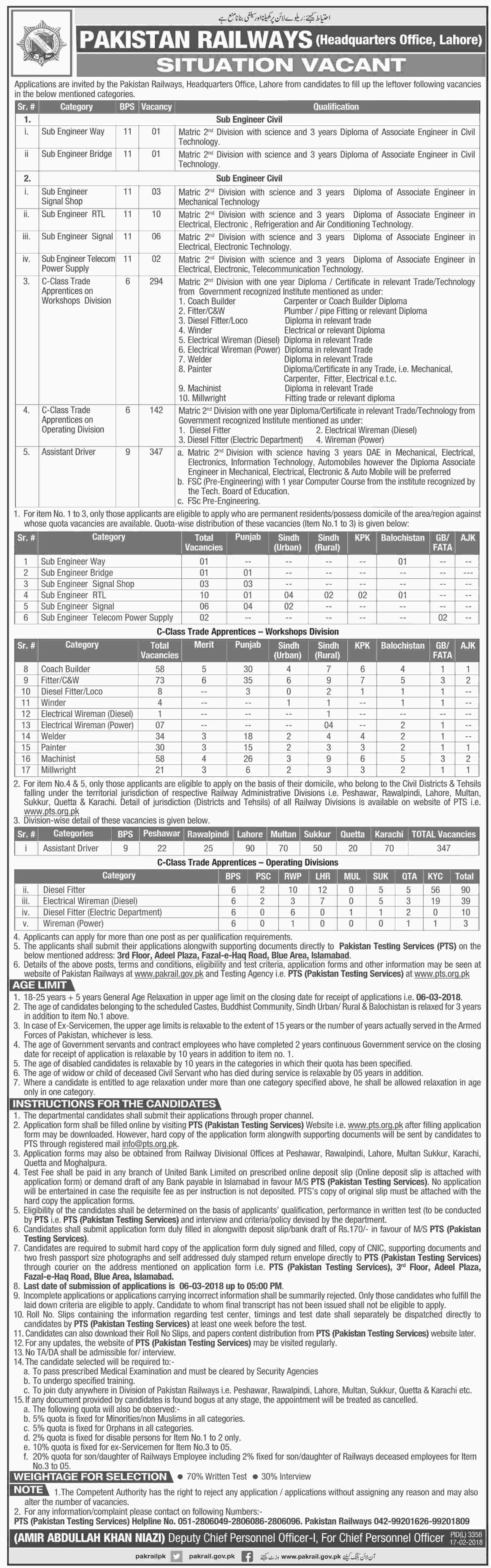 Pakistan Railways Station Master, Assistant Driver Jobs 2018 PTS Form