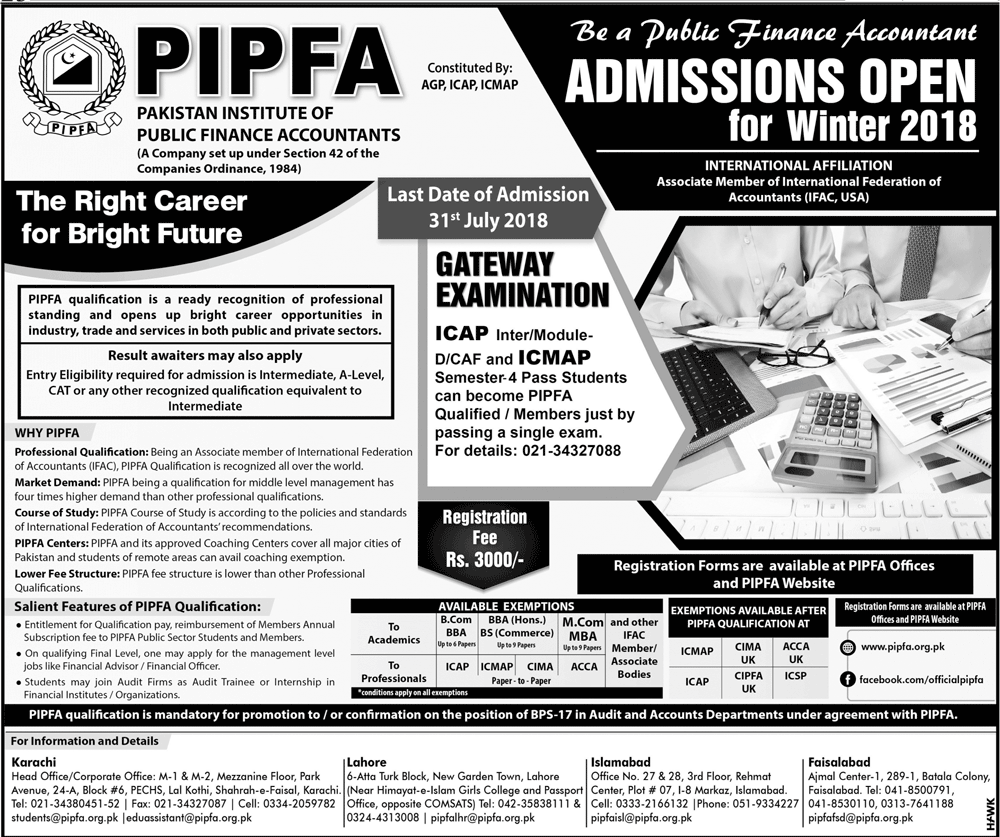 PIPFA Admission 2018 Winter Requirements