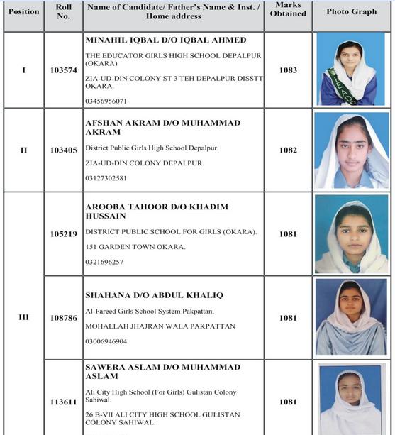 Sahiwal Board Matric Position Holders 2017