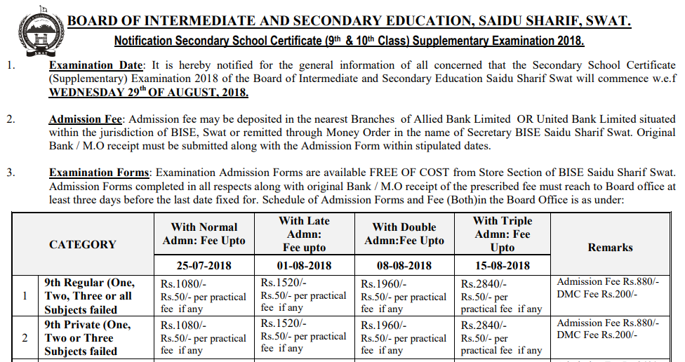 Swat Board Matric SSC Supply Exams Form Submission, Fee Schedule 2018