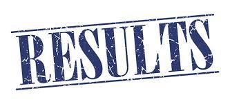 Bannu Board 2nd Year, 1st Year Result 2018 FA, FSc, ICS, ICOM
