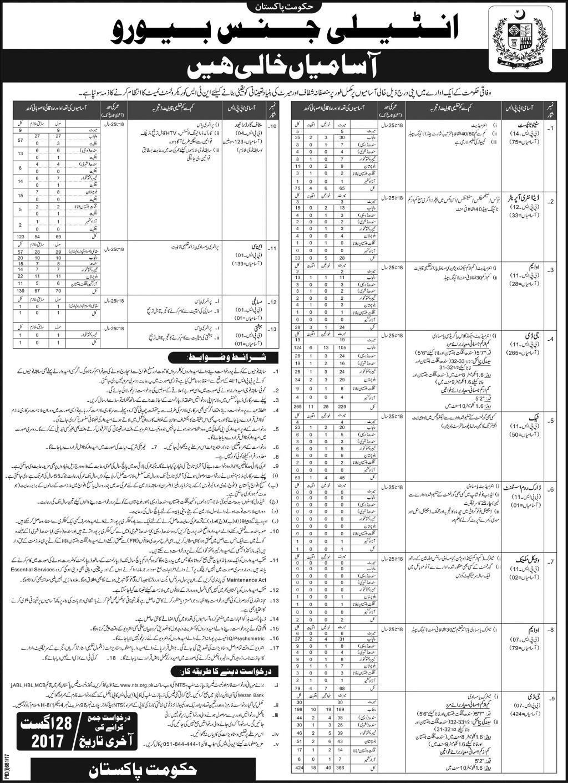 Intelligence Bureau Pakistan Jobs 2017 NTS Application Form Download last Date
