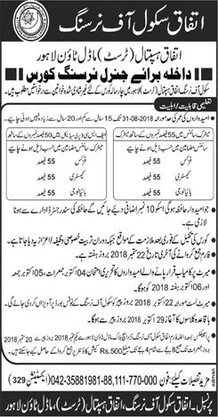 Ittefaq Hospital Nursing School Admission 2018 Entry Test, Merit List