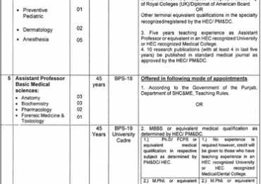 King Edward Medical University Jobs 2017 KEMU