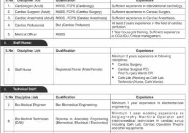 PNS Shifa Hospital Karachi Jobs 2017 Application Form