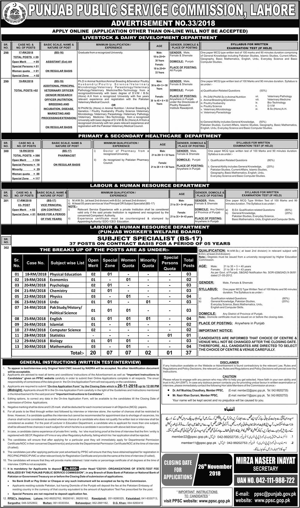 PPSC Pharmacist Jobs 2018 Application Form