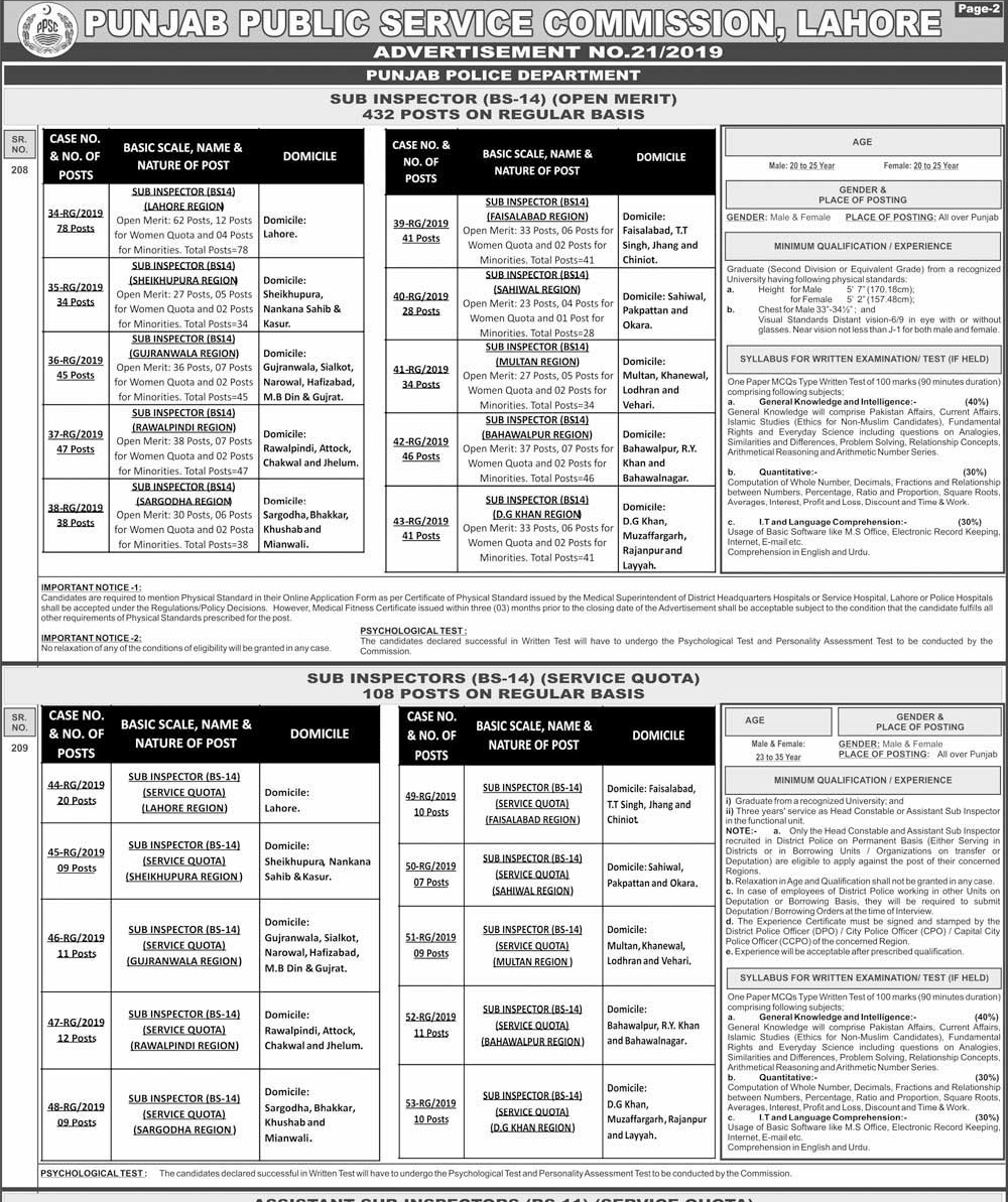 PPSC Sub Inspector Jobs 2019 in Punjab Police Test Syllabus, Apply