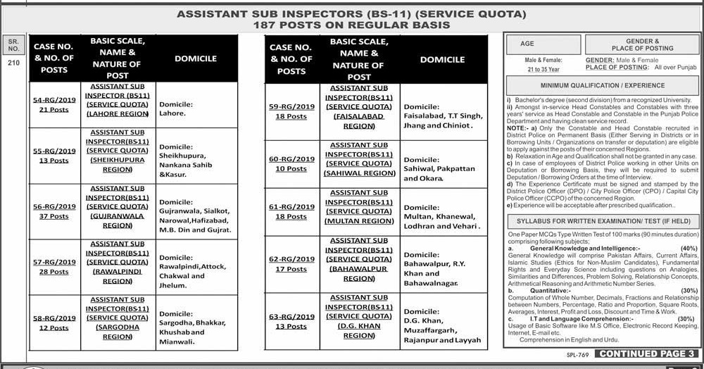 Punjab Police ASI Jobs 2019 PPSC ASI Apply Online Application Form