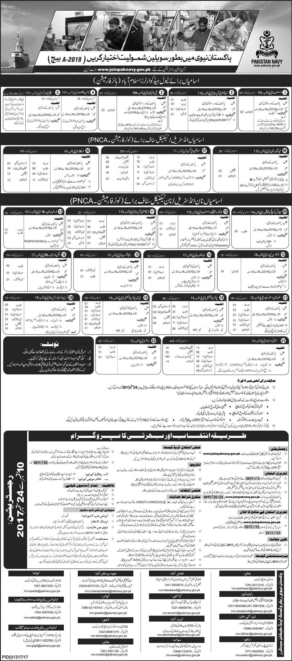 Pakistan Navy Civilian Jobs 2017