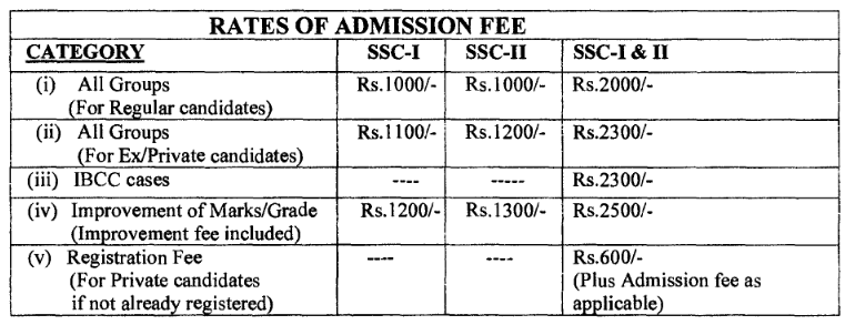 FBISE Federal Board SSC Part 1, 2 Admission Form 2019 Schedule