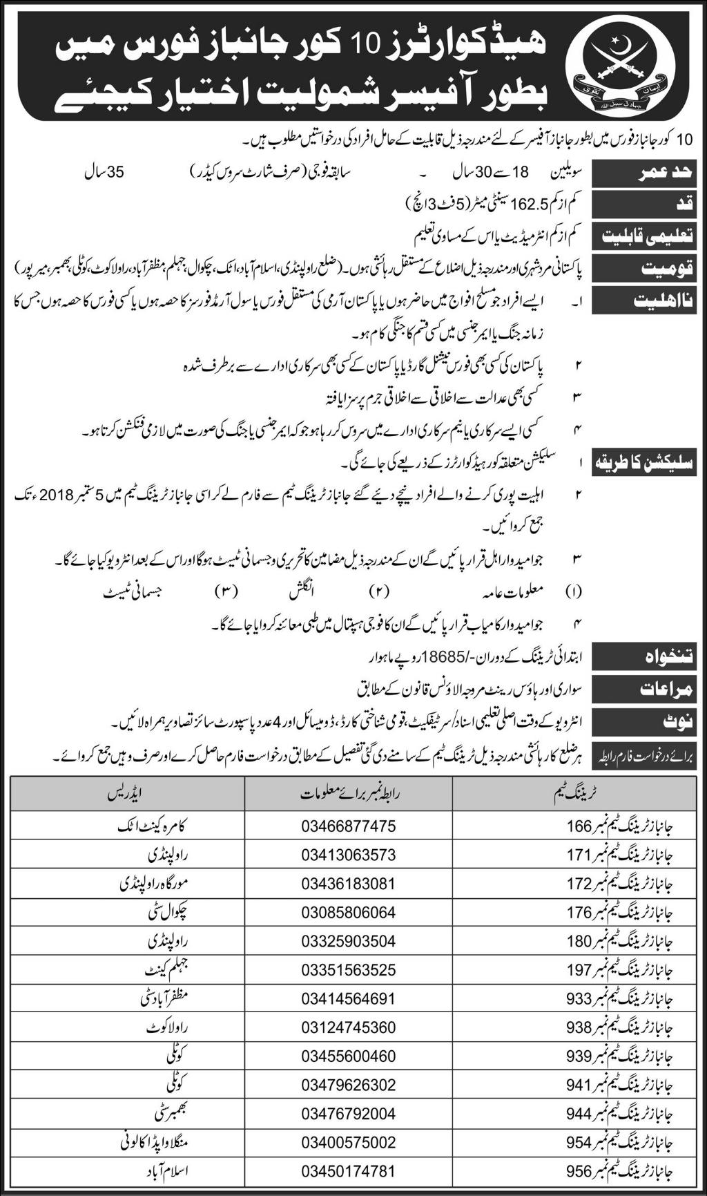 Join Janbaz Force With Commission As Officer 2018 Apply Online Advertisement