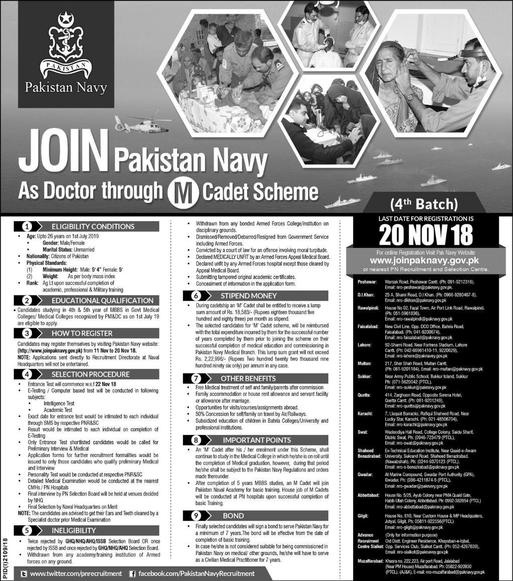 Join Pak Navy As Doctor Through M Cadet Scheme 2018