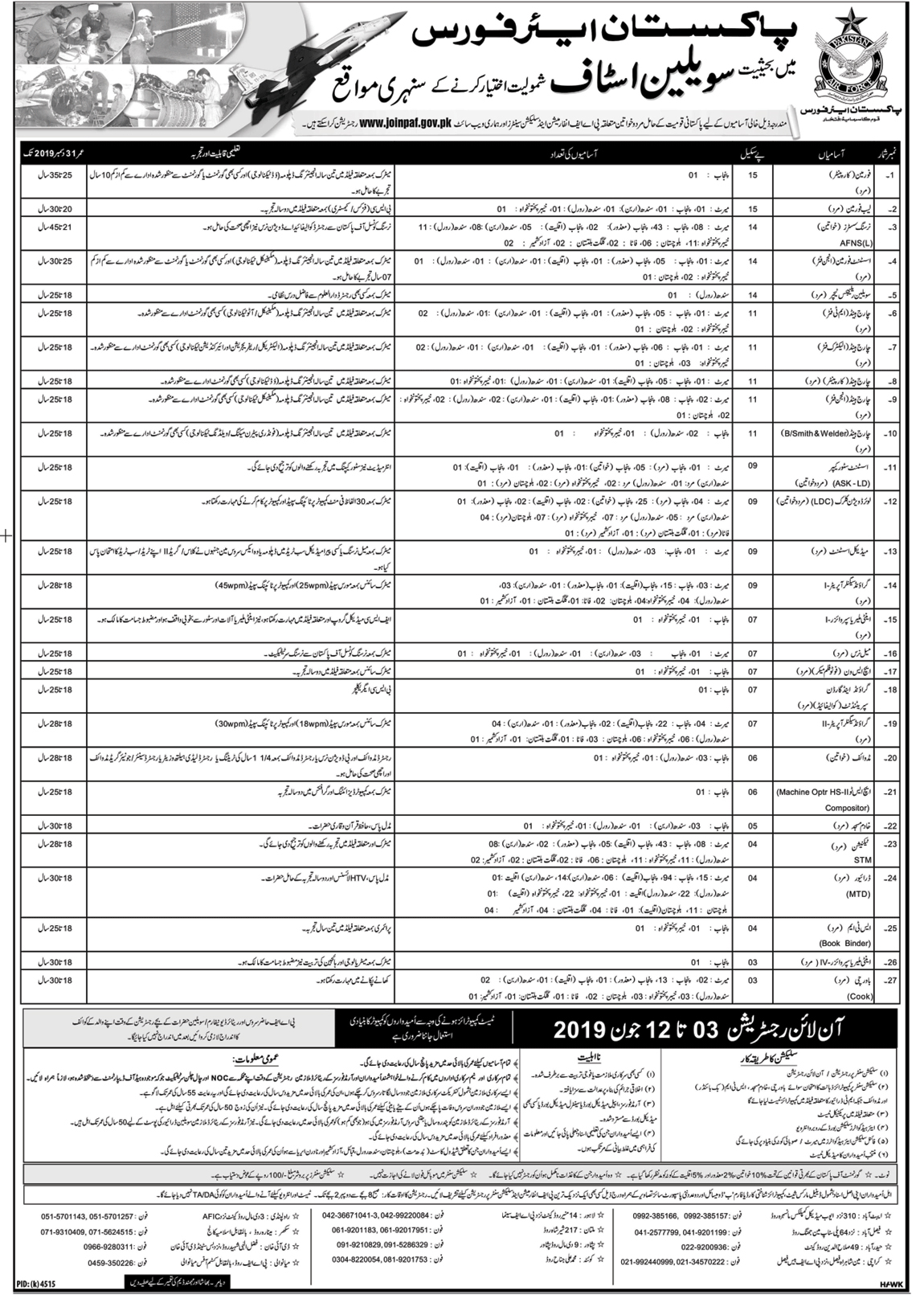 PAF Civilian Jobs 2019 Civilian Staff Online Registration