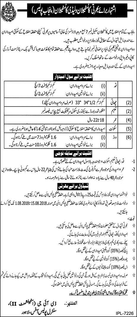 Punjab Police Constable Jobs 2018 Application Form Last Date Advertisement