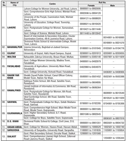 UHS Roll Number Slip 2018 MDCAT Entry Test Seating Plan Details