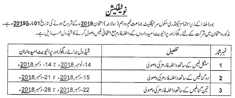 9th, 10th Class Online Admission Form 2019