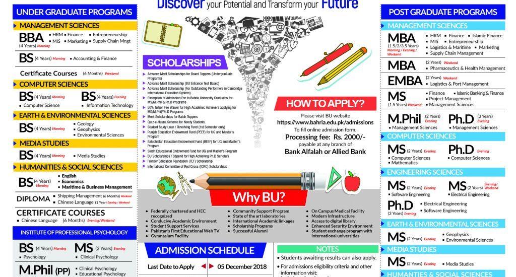 Bahria University Karachi Admissions Spring 2019 Form