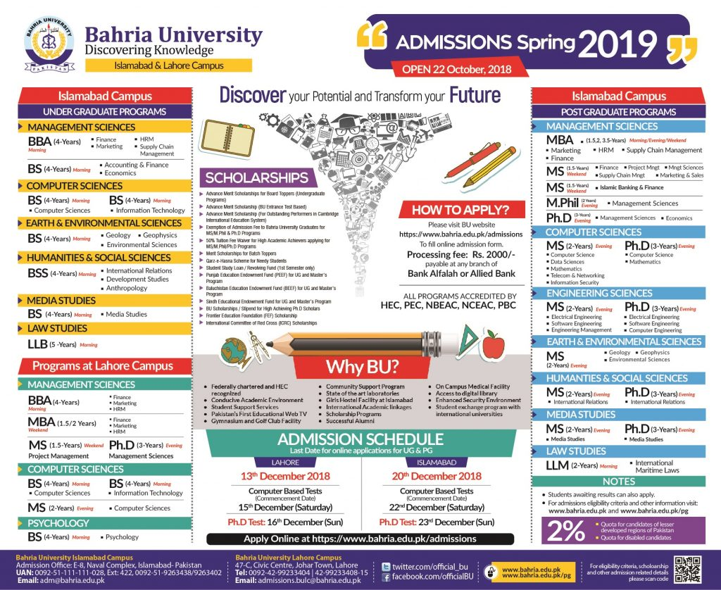 Bahria University Lahore Islamabad Campus Admissions Spring 2019