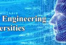 Best Software Engineering Universities in Pakistan