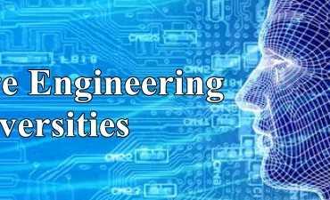 Best Software Engineering Universities in Pakistan