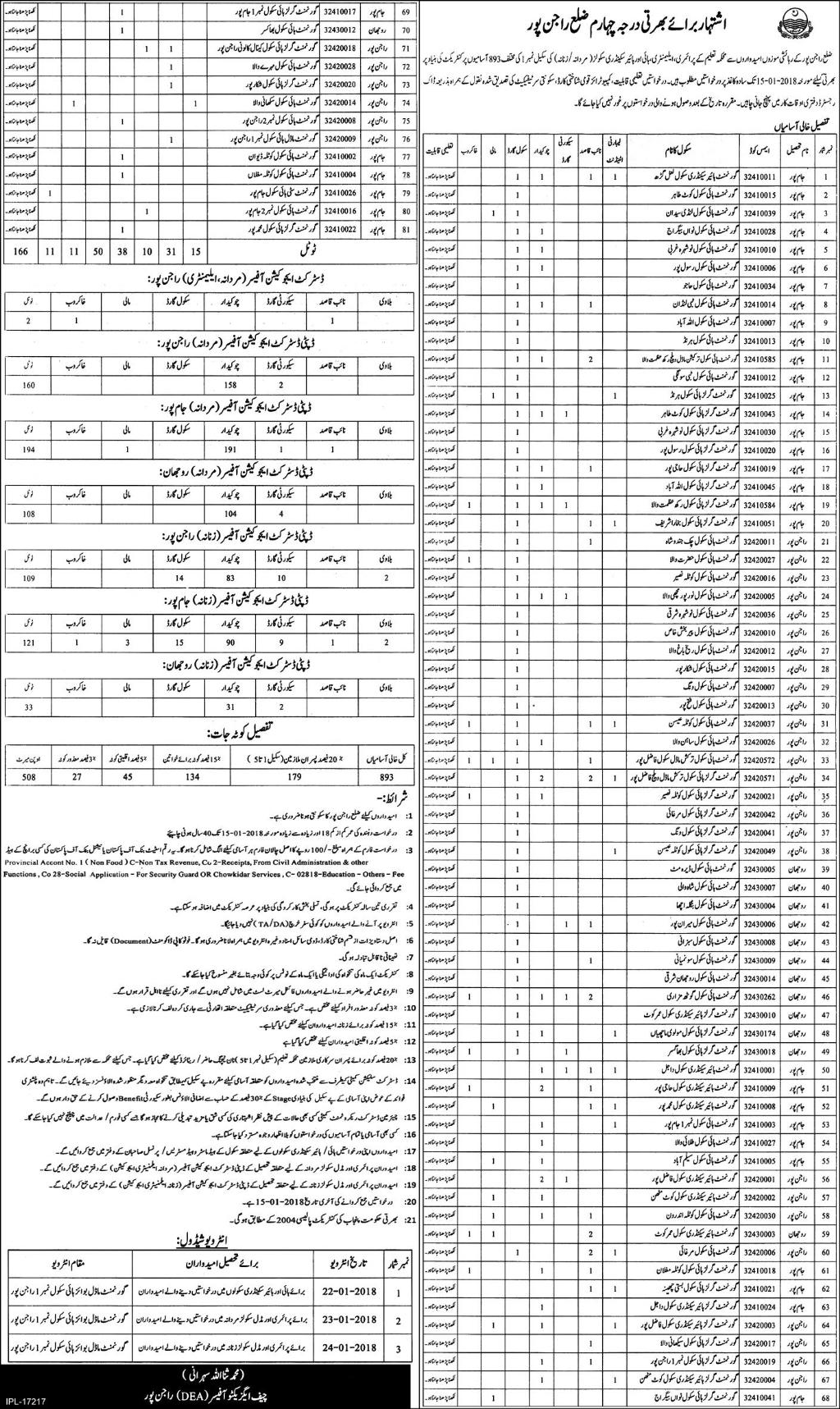 District Rajanpur Educators Jobs 2018 Application Form Advertisement Interview Schedule List