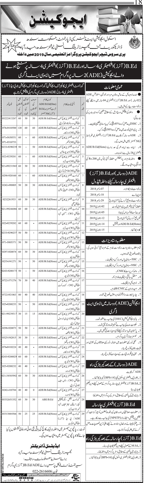 STEDA Sindh Pre Service Teacher Education ADE, B. Ed Admission 2019